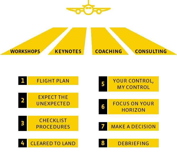 Die 8 Kernpunkte des Erfolgsprinzip von #cleredtoland